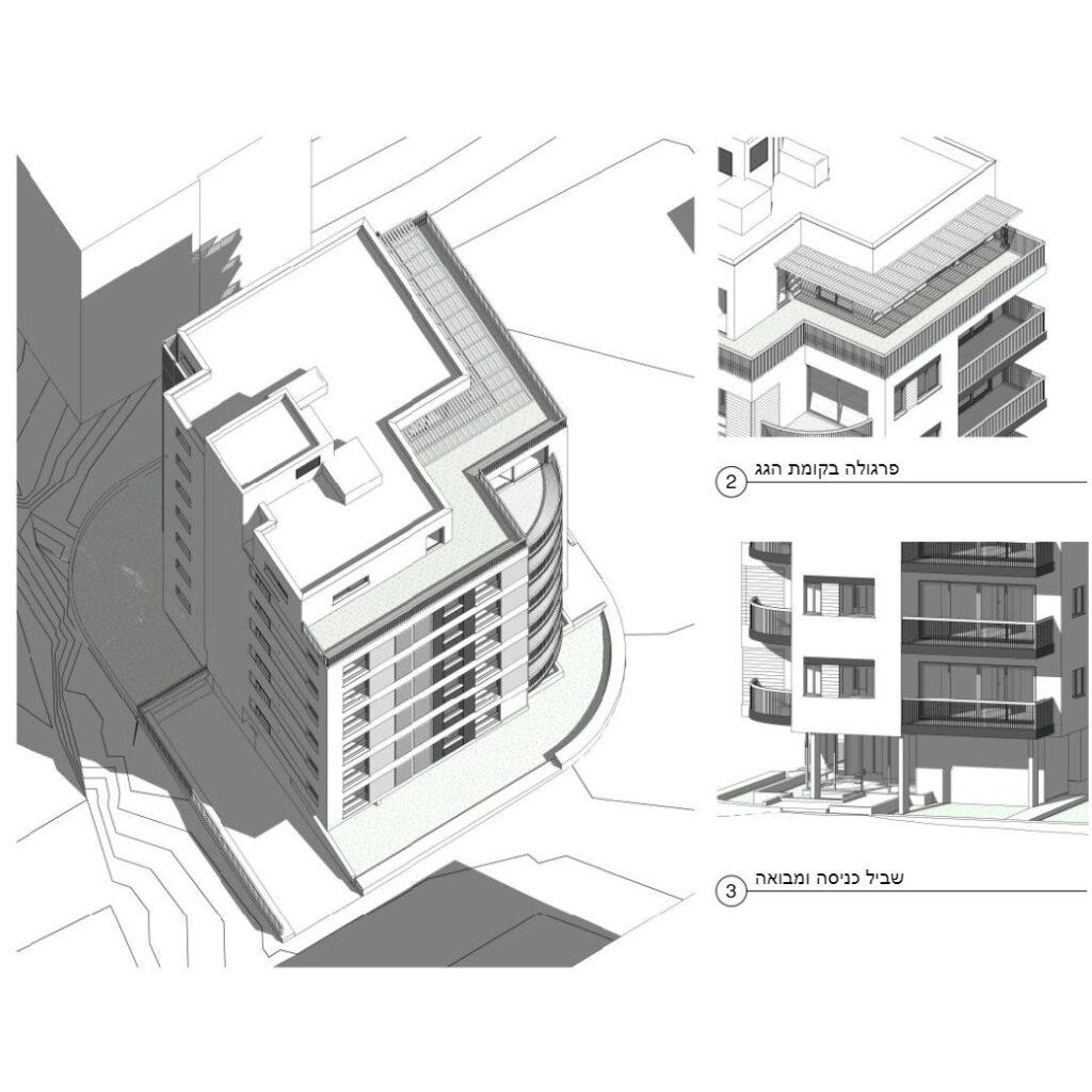 שימוש במבטים בפרויקט גמר של קורס רוויט